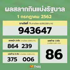 หวย | ตรวจหวย MThai.com งวด 1 กรกฎาคม 2562 - ตรวจหวย