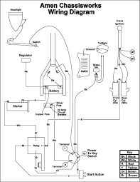 basic wiring diagram for kawasaki drag bike wiring diagram cafe racer wiring diagram yamaha cafe racer arina