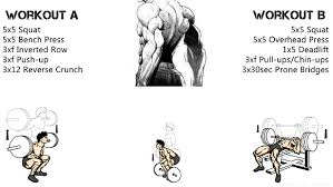 these are the sets and reps you do on every exercise except deadlifts deadlift is only one set of five reps 1 5 because doing