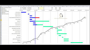 Track Progress In Excel Create An Excel Gantt Basic With Progress Complete