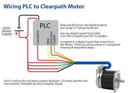 plc control of clearpath servo motor velocio net wiring clearpath to plc