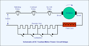electric traction control the railway technical prc rail consulting ltd