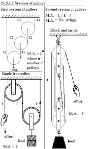 leviton single pole switch pilot light wiring diagram images pulleys diagram wiring diagrams pictures wiring
