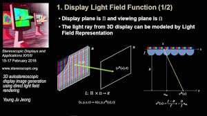 Light Field Display Sd A 2016 3d Autostereoscopic Display Image Generation Using Direct Light Field Rendering