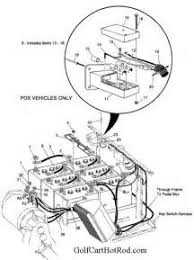 easy go golf cart wiring diagram easy auto wiring diagram schematic similiar ez go cart wiring diagram keywords on easy go golf cart wiring diagram