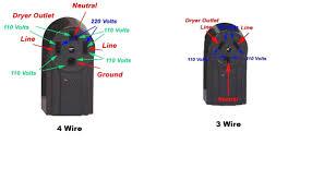 220 dryer outlet wiring diagram at plug mihella me 220 volt dryer outlet wiring diagram 220 dryer outlet wiring diagram at plug