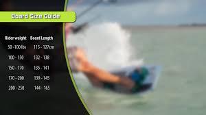 Kiteboards Small Vs Large Versus W Rygo Ep 08 Mackite