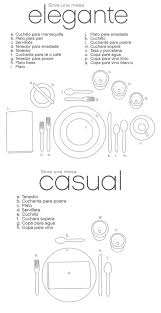 Best  Casual Table Settings Ideas On Pinterest - Dining room etiquette