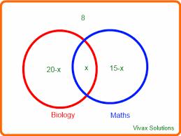 Venn Diagram Problems And Solutions Interactive Venn Diagrams Vivax Solutions