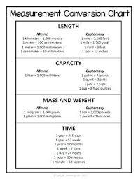 Metric Unit Conversion Chart Pdf Metric Chart Pdf Jasonkellyphoto Co