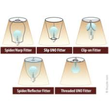 Slip Uno Fitter Lamp Shade