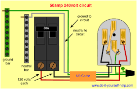 circuit breaker wiring diagrams do it yourself help com 3 Wire 50 Amp Outlet Diagram wiring diagram 50 amp circuit breaker Wiring 220 Volt 30 Amp Plug and Outlet