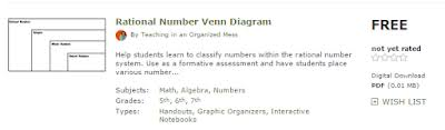 Rational Numbers Venn Diagram Worksheet Teaching In An Organized Mess Rational Numbers Venn Diagram