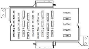 2002 mercury grand marquis fuse box trusted wiring diagrams \u2022 2001 Mercury Grand Marquis Fuse Box Diagram at 2004 Grand Marquis Fuse Box Diagram Lay Out