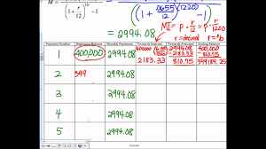 Ammortization Table Amortization Table Example 1 Youtube