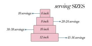 Wedding Cake Size Chart Wedding Cake Tiers Sizes And Servings Everything You Need