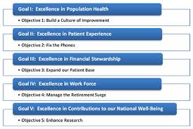 retirement goal planning system strategic planning va new england healthcare system