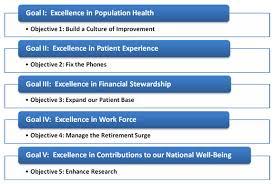 retirement goal planning system strategic planning va new england healthcare system
