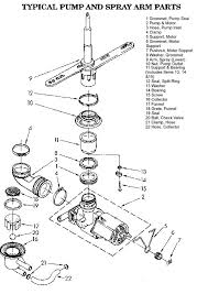 kenmore 665 dishwasher wiring diagram solidfonts kenmore 665 dishwasher wiring diagram solidfonts