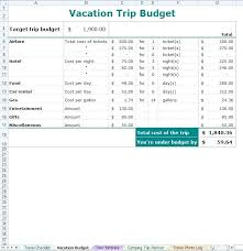Trip Budget Template – Custosathletics.co