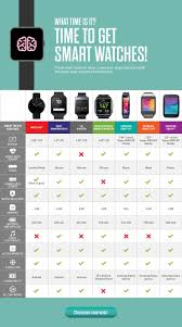 Smart Watch Comparison Chart Smart Watch Latest