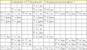 Japanese Tokushuon Chart Japanese Hiragana Japanese