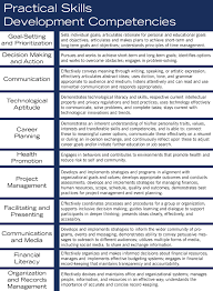 Competencies Meaning Learning Competencies International Education Centre