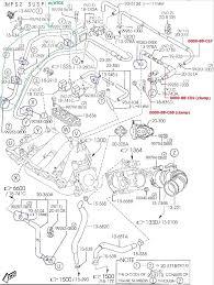 100 [ wiring diagram mazda mpv 2001 ] 2001 mazda millenia