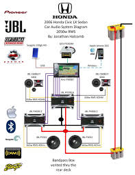wiring diagram for car stereo installation wiring car sound system diagram car image wiring diagram on wiring diagram for car stereo