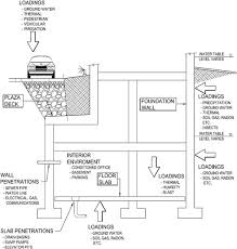 basement wall design. Below Grade Building Systems Schematic Basement Wall Design