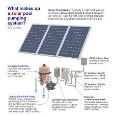 solar pool pump a complete guide