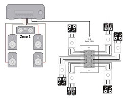 why you should not use your home theater amp for whole house audio rh pinterest com in speaker system wiring home theater subwoofer wiring diagram69