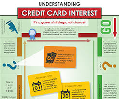 how credit cards interest calculated credit card payoff calculator calculate your debt payoff plan