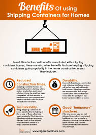 Benefits of Using Shipping Containers for Homes