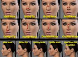 contouring nose p crooked nose contouring conturing nose contour big nose contouring highlighting strobing contour large