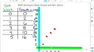 Coordinate Picture Graph Math Free Printable Means Of