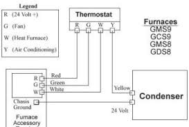 honeywell thermostat wiring diagram 7 wire wiring diagram honeywell rth7500d 7 day programmable thermostat graphic source cur development honeywell thermostat wiring diagram high