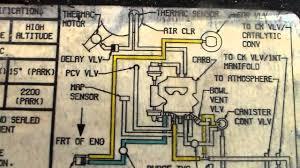 inspecting under the hood of 1983 cutlass inspecting under the hood of 1983 cutlass