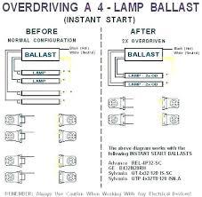 t8 ballast 2 lamp mediaoneradio info t8 ballast 2 lamp t8 ballast wiring wiring diagram for you u2022 rh dua stanito