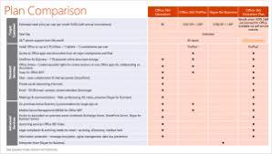 Office 365 Enterprise Plans Comparison Chart Office 365 Plans Comparison Chart Www Bedowntowndaytona Com