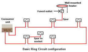 wiring electric appliances in domestic premises uk basic domestic ring main