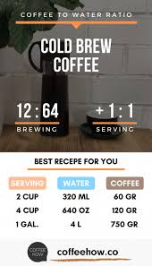 If you are going to brew 2 cups of coffee. Learn About Coffee To Water Ratio Use Our Calculator Guide And Charts