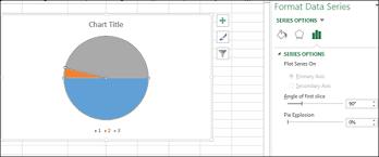 Advanced Excel Gauge Chart Tutorialspoint