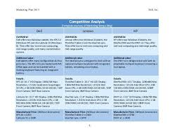 Marketing Plan Dell Inc 6 Competitive Analysis Template Product ...