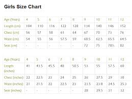 Girls Size Chart Childrens Size Chart For Various Clothes By Age And Body