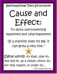 best cause and effect images teaching reading  cause and effect essay and signal words google search