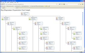 Article Create Interactive Diagrams For Web Pages With Ibm