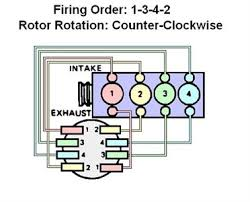 solved need firing order for 1986 nissan pickup a fixya need firing order for 1986 nissan pickup a 75d4505 jpg