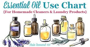 Essential Oils Uses Chart Essential Oil Use Chart For Homemade Cleaners Laundry