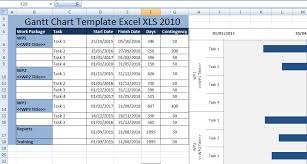 If Then Chart Template If You Do Not Want To Use The Free Templates Because Your